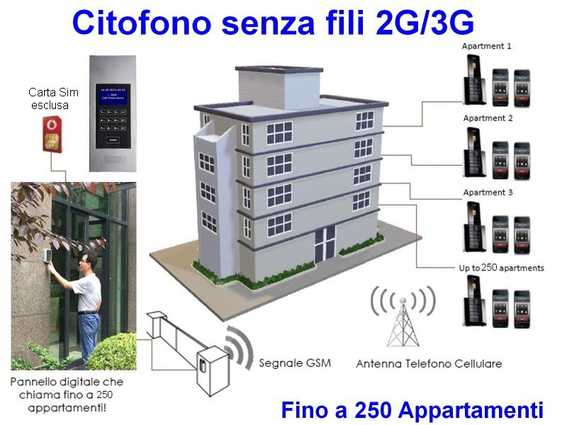 intercom wireless gsm 3G